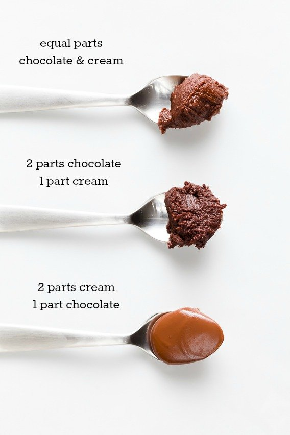 How to Make the Perfect Ganache for Everything – Lessons Learned ...